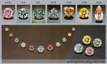 钻石光芒的问答